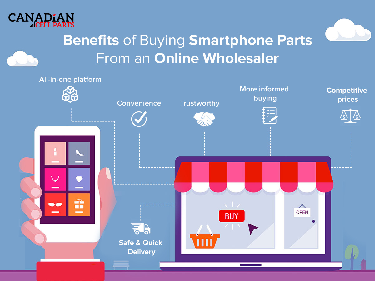 Benefits of Buying Smartphone Parts From  an Online Wholesaler