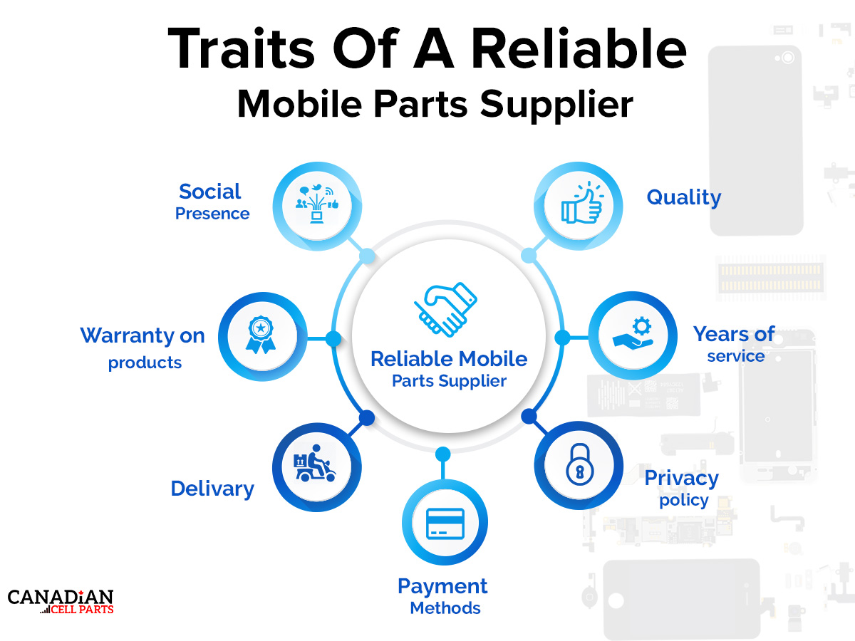 Traits of a Reliable Mobile Parts Supplier
