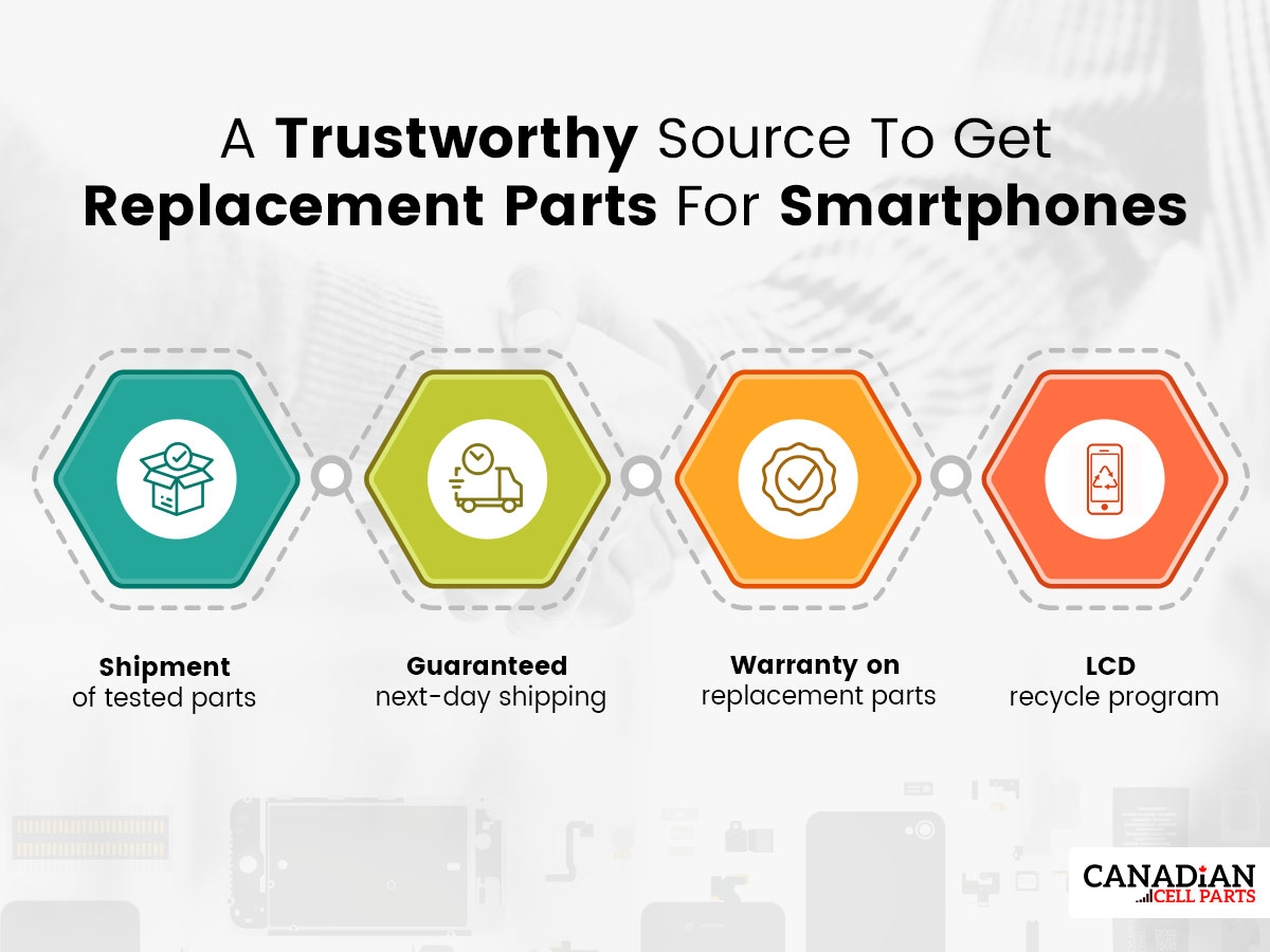 A Trustworthy Source To Get Replacement Parts For Smartphones