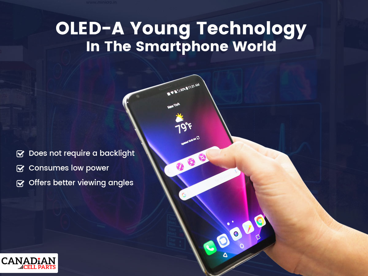 OLED-A Young Technology In The Smartphone World
